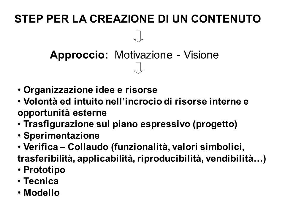 STEP PER LA CREAZIONE DI UN CONTENUTO Approccio: Motivazione - Visione Organizzazione idee e risorse Volontà ed intuito nell'incrocio di risorse inter