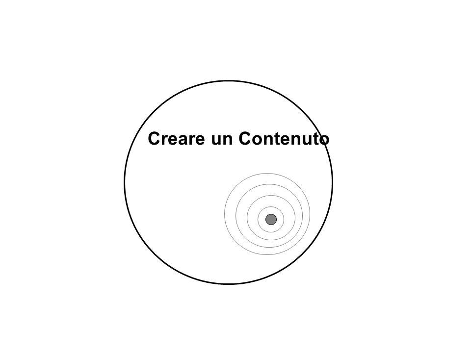 Creare un Contenuto