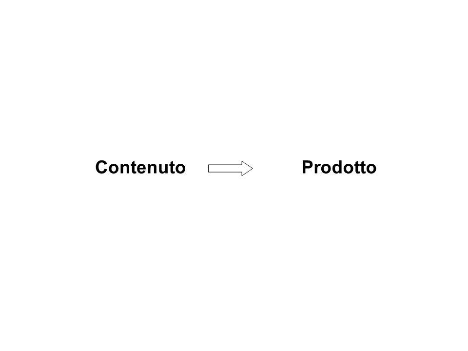 ContenutoProdotto
