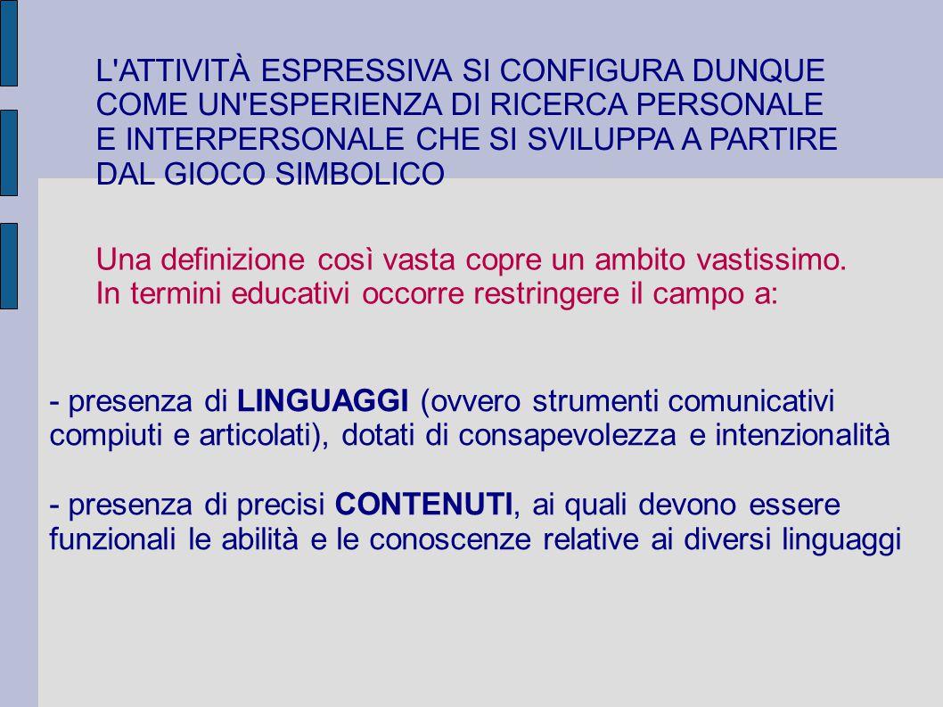 NELLE ATTIVITÀ ESPRESSIVE L INTERVENTO DIDATTICO È INDIRIZZATO ALLA FORMAZIONE GLOBALE DEL BAMBINO, NEL SENSO DI UNA CONSAPEVOLE MATURAZIONE INDIVIDUALE IN QUESTO AMBITO L INTERVENTO D INSEGNAMENTO CONCEPITO COME TRASMISSIONE DI SPECIFICHE CONOSCENZE E ABILITÀ DEVE ESSERE SUBORDINATO ALL IMPOSTAZIONE CENTRATA SULLA FORMAZIONE DELL INDIVIDUO NELLA SUA INTEREZZA