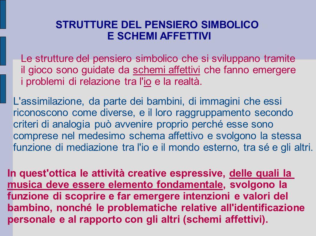 STRUTTURE DEL PENSIERO SIMBOLICO E SCHEMI AFFETTIVI Le strutture del pensiero simbolico che si sviluppano tramite il gioco sono guidate da schemi affe