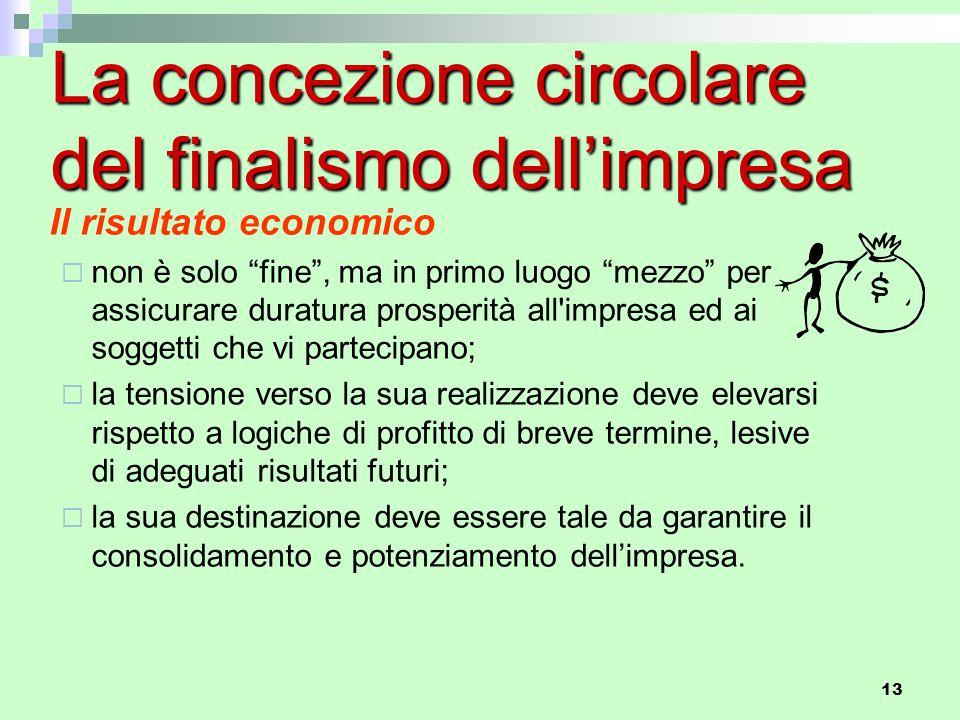 """13 La concezione circolare del finalismo dell'impresa Il risultato economico  non è solo """"fine"""", ma in primo luogo """"mezzo"""" per assicurare duratura pr"""
