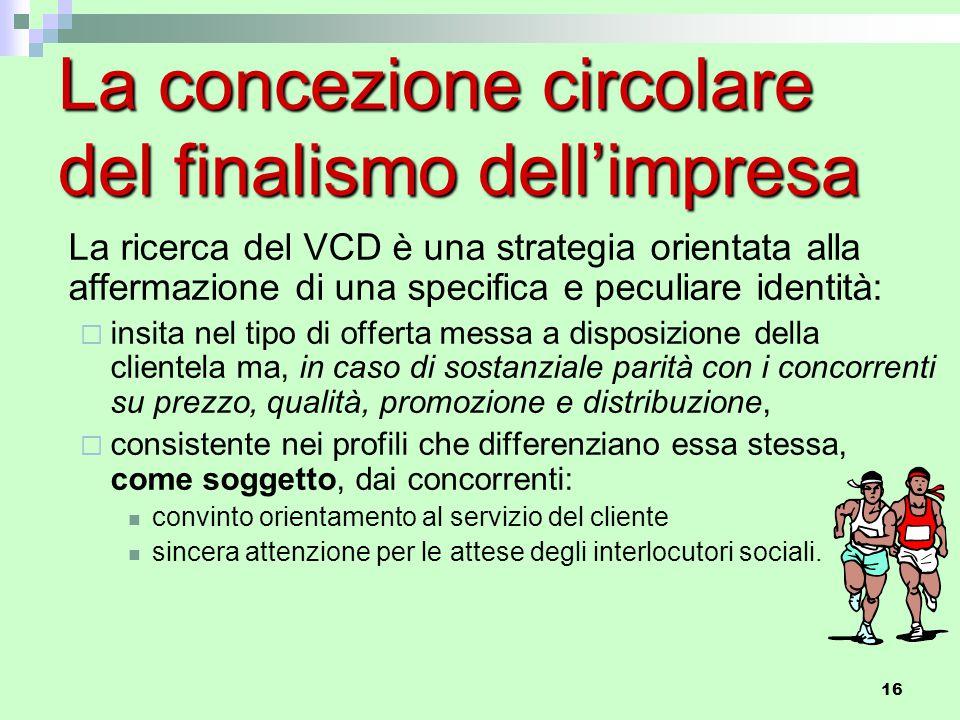 16 La concezione circolare del finalismo dell'impresa La ricerca del VCD è una strategia orientata alla affermazione di una specifica e peculiare iden