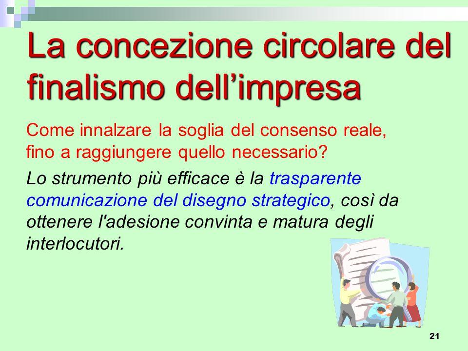 21 La concezione circolare del finalismo dell'impresa Come innalzare la soglia del consenso reale, fino a raggiungere quello necessario? Lo strumento