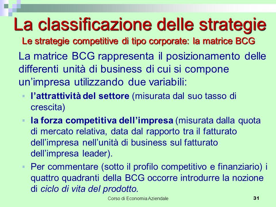 31 La matrice BCG rappresenta il posizionamento delle differenti unità di business di cui si compone un'impresa utilizzando due variabili:  l'attratt