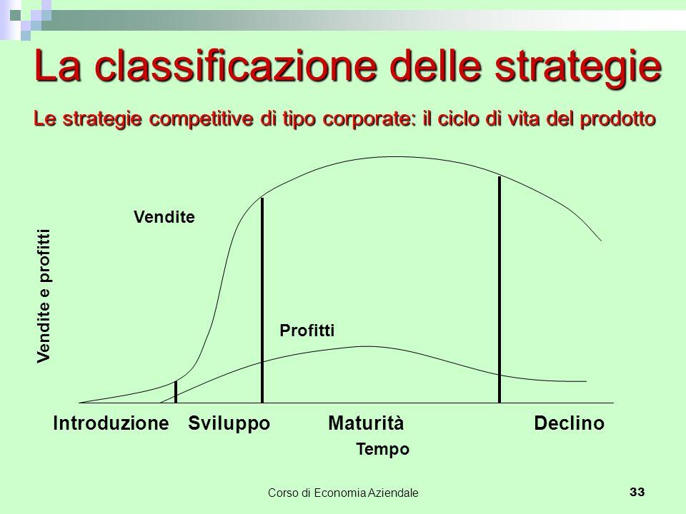 33 La classificazione delle strategie Le strategie competitive di tipo corporate: il ciclo di vita del prodotto Vendite e profitti Tempo IntroduzioneS