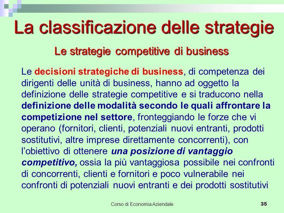 35 Le decisioni strategiche di business, di competenza dei dirigenti delle unità di business, hanno ad oggetto la definizione delle strategie competit