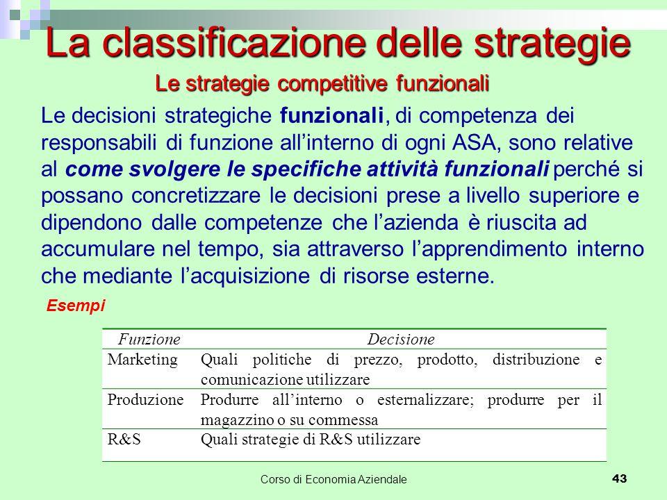 43 La classificazione delle strategie Le strategie competitive funzionali Le decisioni strategiche funzionali, di competenza dei responsabili di funzi