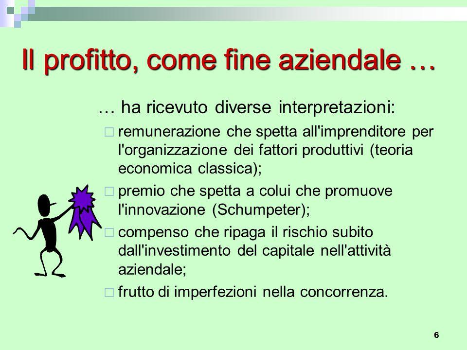 6 … ha ricevuto diverse interpretazioni:  remunerazione che spetta all'imprenditore per l'organizzazione dei fattori produttivi (teoria economica cla