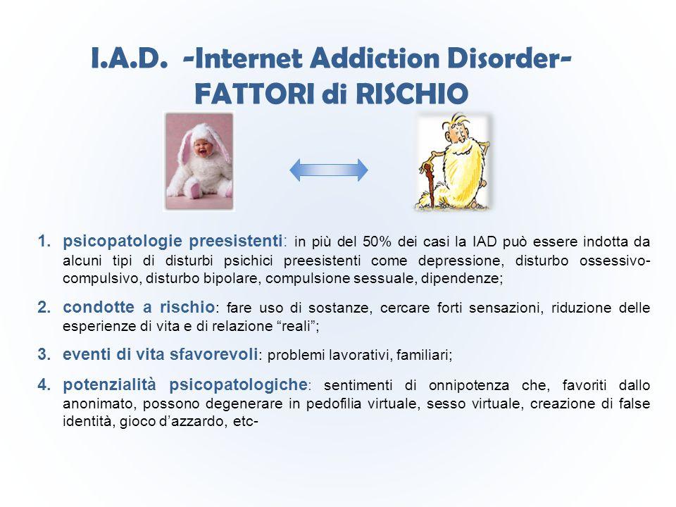 I.A.D. -Internet Addiction Disorder- FATTORI di RISCHIO 1.psicopatologie preesistenti: in più del 50% dei casi la IAD può essere indotta da alcuni tip