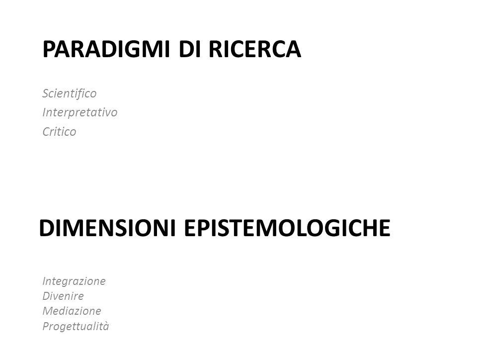 PARADIGMI DI RICERCA Scientifico Interpretativo Critico DIMENSIONI EPISTEMOLOGICHE Integrazione Divenire Mediazione Progettualità