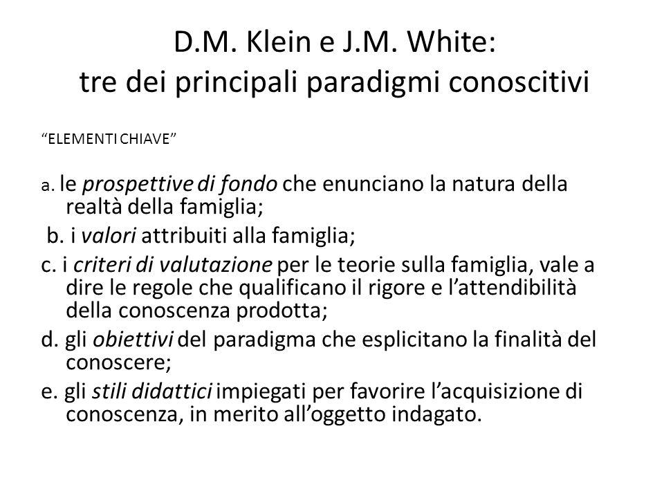 D.M. Klein e J.M. White: tre dei principali paradigmi conoscitivi ELEMENTI CHIAVE a.