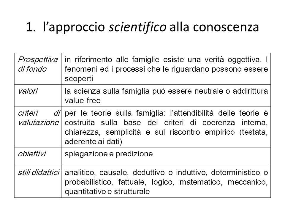 1. l'approccio scientifico alla conoscenza Prospettiva di fondo in riferimento alle famiglie esiste una verità oggettiva. I fenomeni ed i processi che