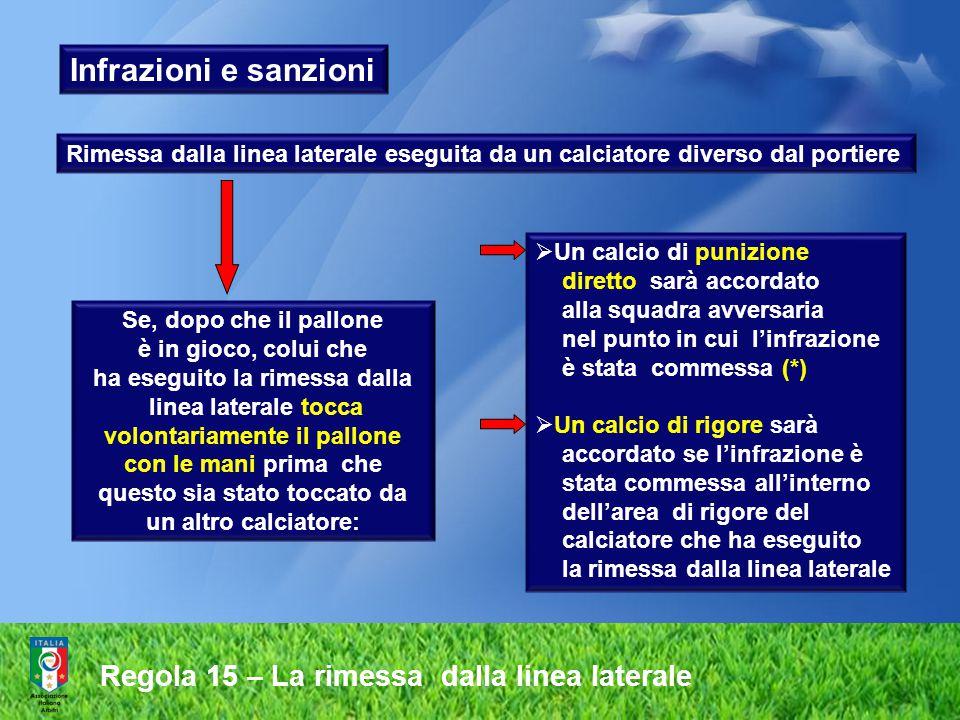 Regola 15 – La rimessa dalla linea laterale Infrazioni e sanzioni Rimessa dalla linea laterale eseguita da un calciatore diverso dal portiere  Un cal