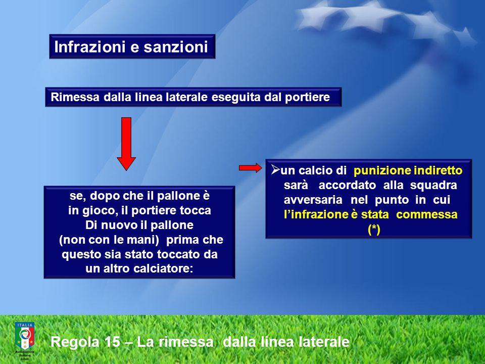 Regola 15 – La rimessa dalla linea laterale Infrazioni e sanzioni se, dopo che il pallone è in gioco, il portiere tocca Di nuovo il pallone (non con l