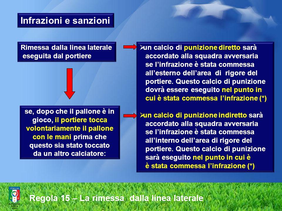 Regola 15 – La rimessa dalla linea laterale Infrazioni e sanzioni Rimessa dalla linea laterale eseguita dal portiere se, dopo che il pallone è in gioc