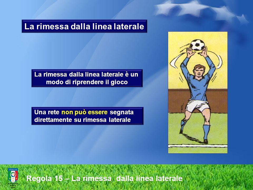 Regola 15 – La rimessa dalla linea laterale Procedura Quando la rimessa laterale deve essere ripetuta dalla stessa squadra .
