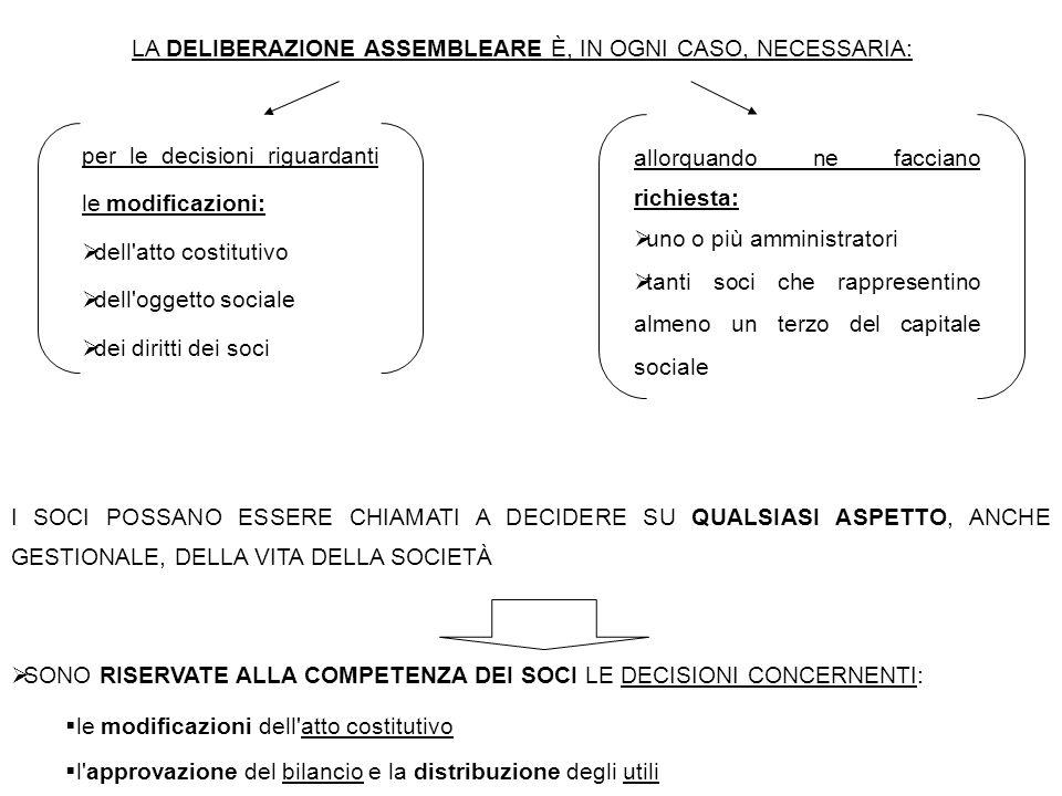  la nomina, se prevista nell atto costitutivo, degli amministratori  la nomina, nei casi previsti dall art.