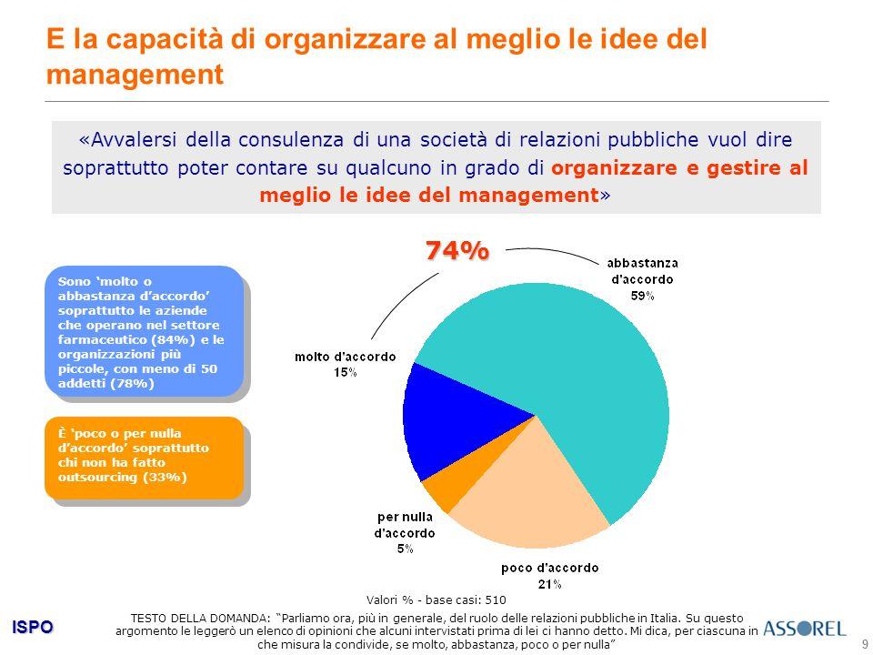 ISPO 10 È meglio lavorare sempre con l'agenzia di fiducia o scegliere di volta in volta quella più mirata.