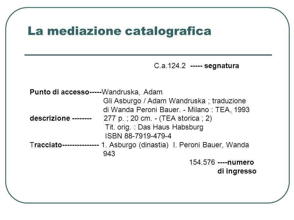 La mediazione catalografica C.a.124.2 ----- segnatura Punto di accesso-----Wandruska, Adam Gli Asburgo / Adam Wandruska ; traduzione di Wanda Peroni B