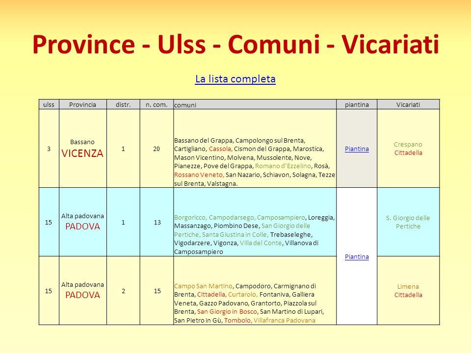 Province - Ulss - Comuni - Vicariati ulssProvinciadistr.n. com. comuni piantinaVicariati 3 Bassano VICENZA 120 Bassano del Grappa, Campolongo sul Bren