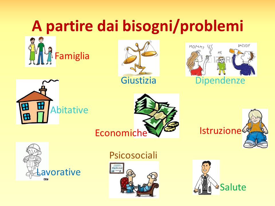 A partire dai bisogni/problemi Abitative Istruzione Lavorative Psicosociali Salute Economiche GiustiziaDipendenze Famiglia