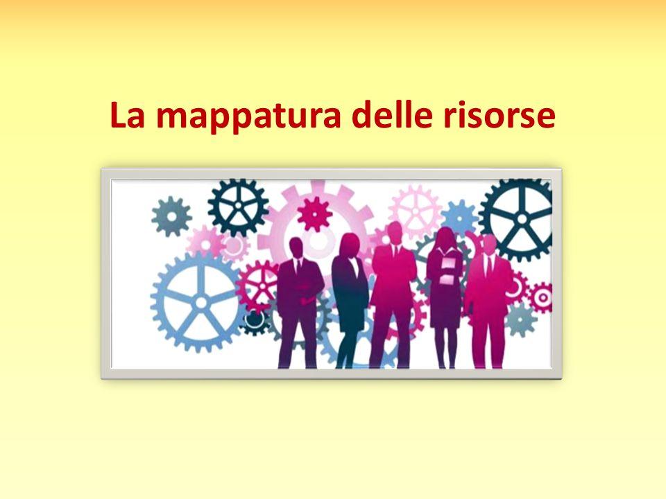 Mappare le risorse Studiare il territorio Costituire un gruppo di lavoro Censire l'esistente Produrre uno strumento agile Visitare/descrivere alcuni servizi