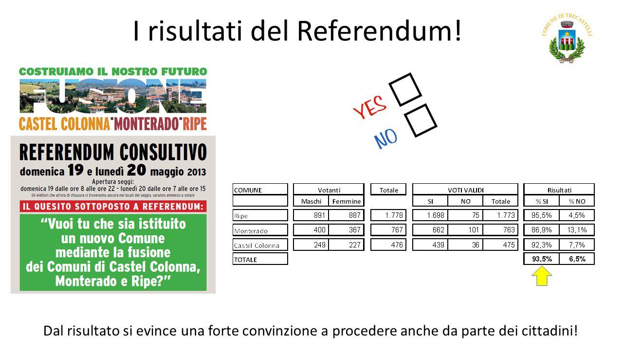 I risultati del Referendum.