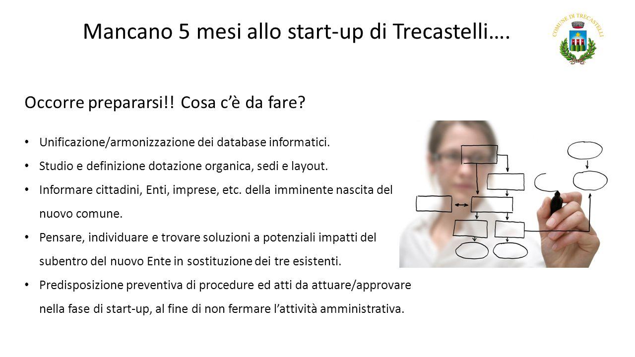 Mancano 5 mesi allo start-up di Trecastelli…. Occorre prepararsi!.