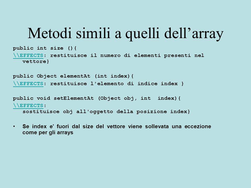 public void insertElementAt (Object obj, int index){ \\MODIFIES:this \\EFFECTS: inserisce obj nella posizione index e sposta tutti gli\\EFFECTS elementi, da index in poi, di una posizione} public void addElement (Object obj){ \\MODIFIES:this \\EFFECTS\\EFFECTS: aggiunge una posizione alla fine che contiene obj } La dimensione del Vector cambia, viene aggiunta una posizione alla fine o in un dato punto Metodi per aggiungere