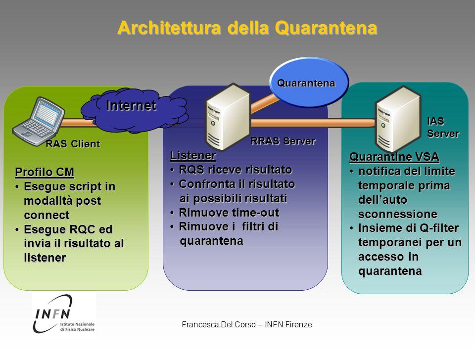 Francesca Del Corso – INFN Firenze Ambiente di test ActiveDirectory Internet Intranet Intranet Web Server WWW VPN / RRAS Server RAS Client Quarantena