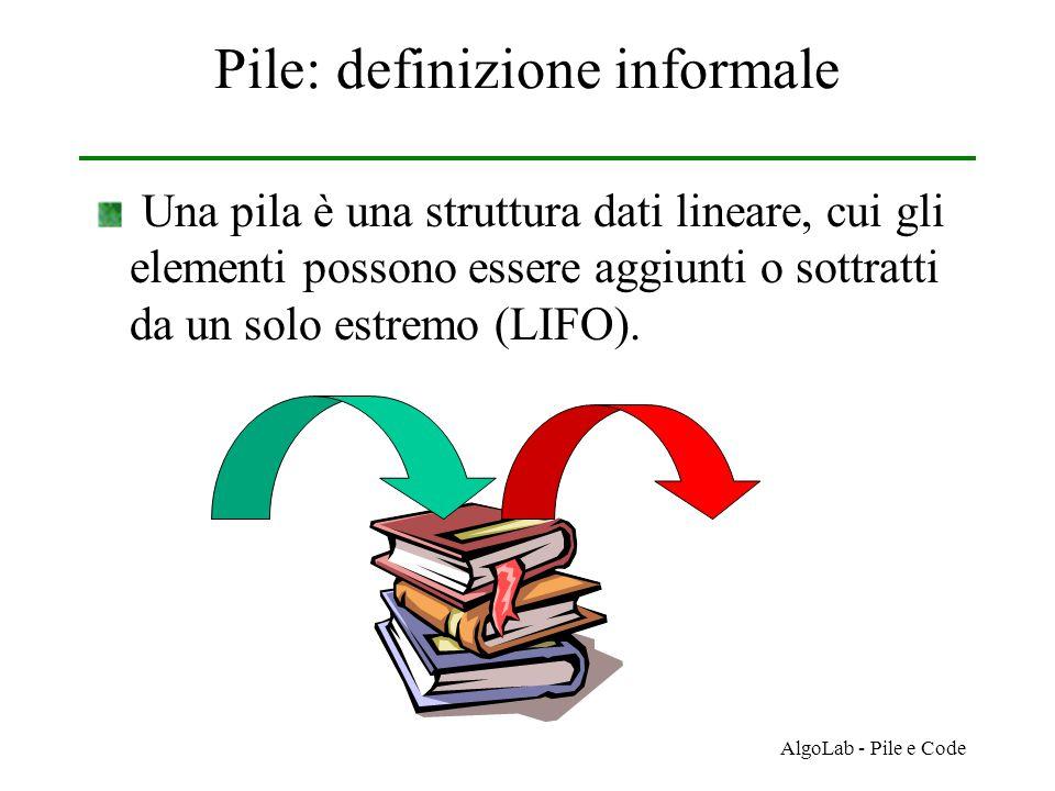 AlgoLab - Pile e Code Pile: definizione informale Una pila è una struttura dati lineare, cui gli elementi possono essere aggiunti o sottratti da un solo estremo (LIFO).