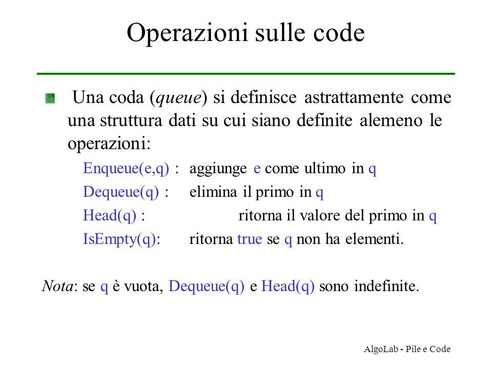 AlgoLab - Pile e Code Operazioni sulle code Una coda (queue) si definisce astrattamente come una struttura dati su cui siano definite alemeno le operazioni: Enqueue(e,q) :aggiunge e come ultimo in q Dequeue(q) :elimina il primo in q Head(q) :ritorna il valore del primo in q IsEmpty(q):ritorna true se q non ha elementi.