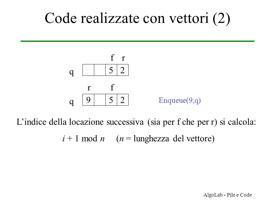 AlgoLab - Pile e Code Code realizzate con vettori (2) 52 q fr Enqueue(9,q) 952 q fr L'indice della locazione successiva (sia per f che per r) si calcola: i + 1 mod n (n = lunghezza del vettore)