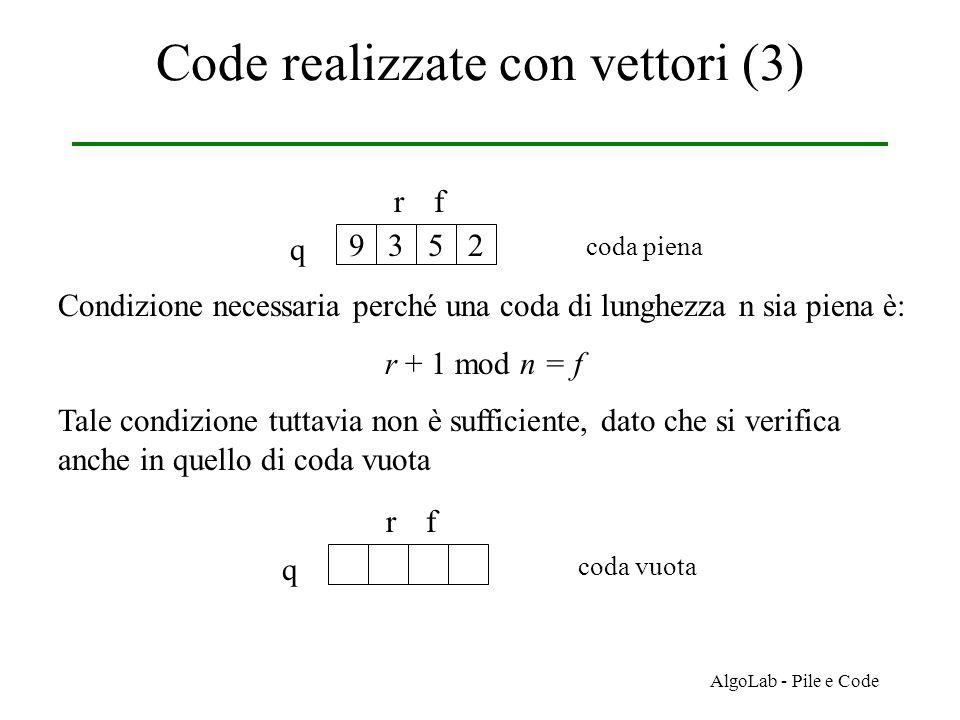 AlgoLab - Pile e Code Code realizzate con vettori (3) 9352 q fr Condizione necessaria perché una coda di lunghezza n sia piena è: r + 1 mod n = f Tale condizione tuttavia non è sufficiente, dato che si verifica anche in quello di coda vuota coda piena q fr coda vuota