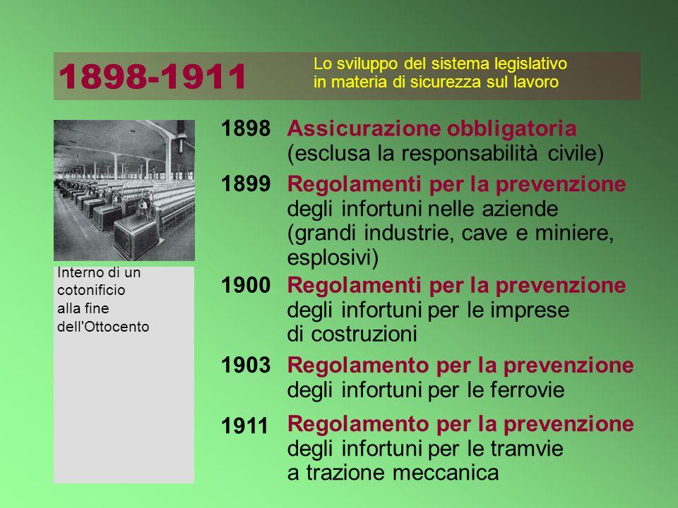 Lo sviluppo del sistema legislativo in materia di sicurezza sul lavoro 1898Assicurazione obbligatoria (esclusa la responsabilità civile) 1899 Regolame