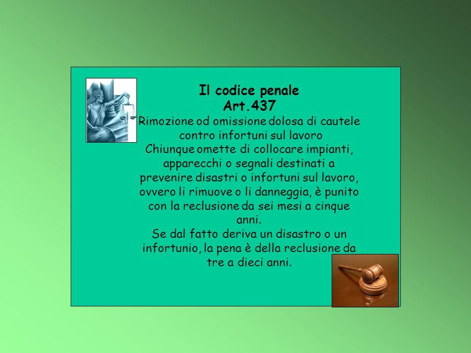 Il codice penale Art.437 Rimozione od omissione dolosa di cautele contro infortuni sul lavoro Chiunque omette di collocare impianti, apparecchi o segn