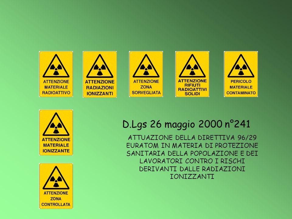 D.Lgs 26 maggio 2000 n°241 ATTUAZIONE DELLA DIRETTIVA 96/29 EURATOM IN MATERIA DI PROTEZIONE SANITARIA DELLA POPOLAZIONE E DEI LAVORATORI CONTRO I RIS