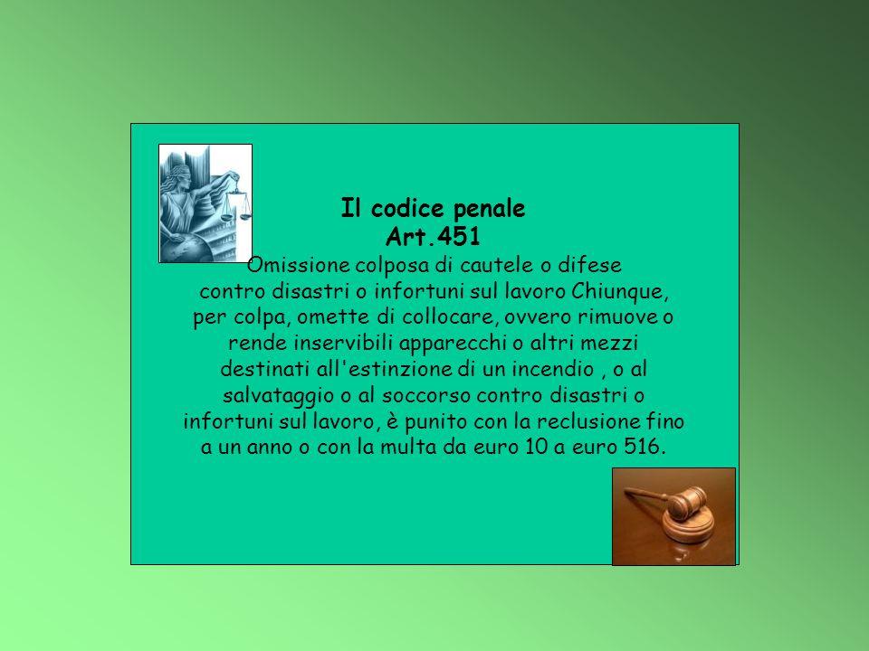 Il codice penale Art.40 - rapporto di causalità.