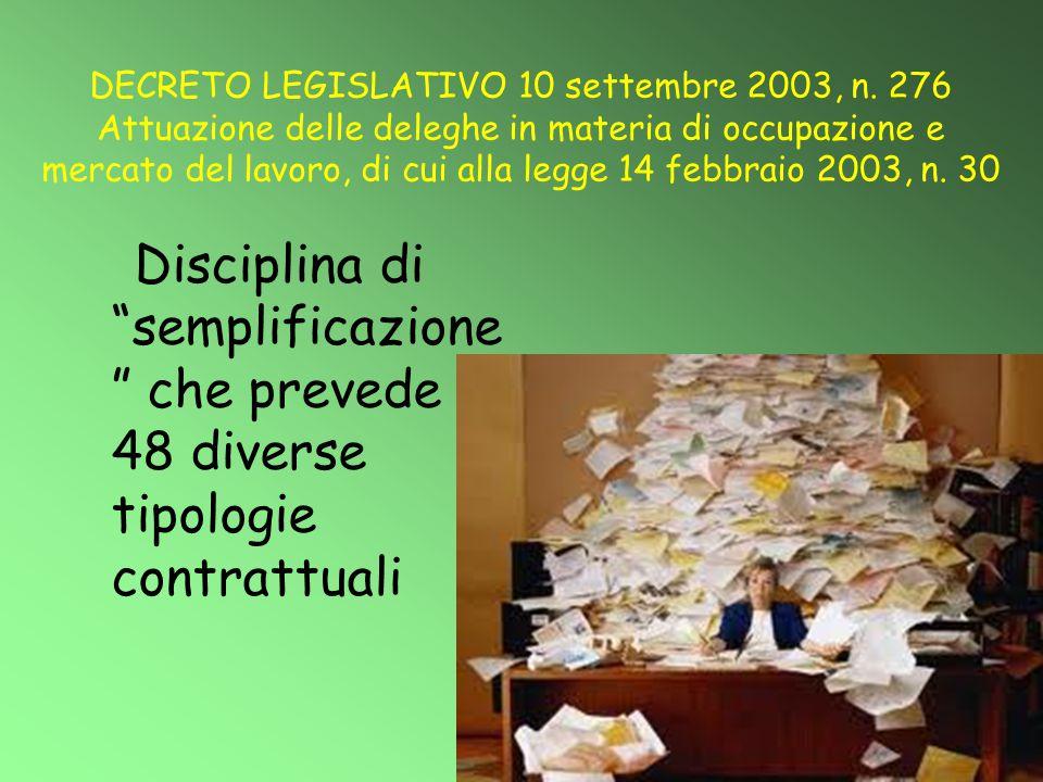 DECRETO LEGISLATIVO 10 settembre 2003, n. 276 Attuazione delle deleghe in materia di occupazione e mercato del lavoro, di cui alla legge 14 febbraio 2