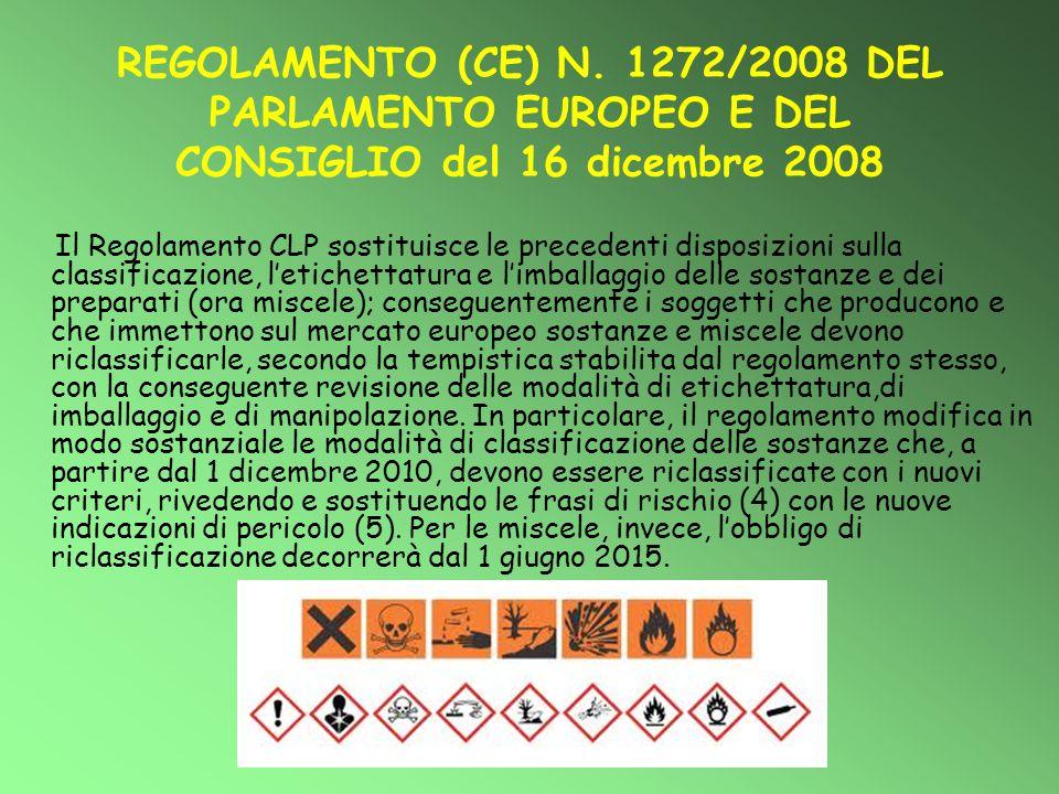 REGOLAMENTO (CE) N. 1272/2008 DEL PARLAMENTO EUROPEO E DEL CONSIGLIO del 16 dicembre 2008 Il Regolamento CLP sostituisce le precedenti disposizioni su