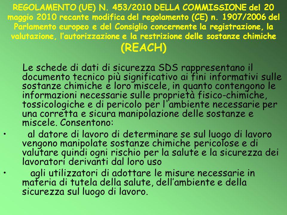 REGOLAMENTO (UE) N. 453/2010 DELLA COMMISSIONE del 20 maggio 2010 recante modifica del regolamento (CE) n. 1907/2006 del Parlamento europeo e del Cons