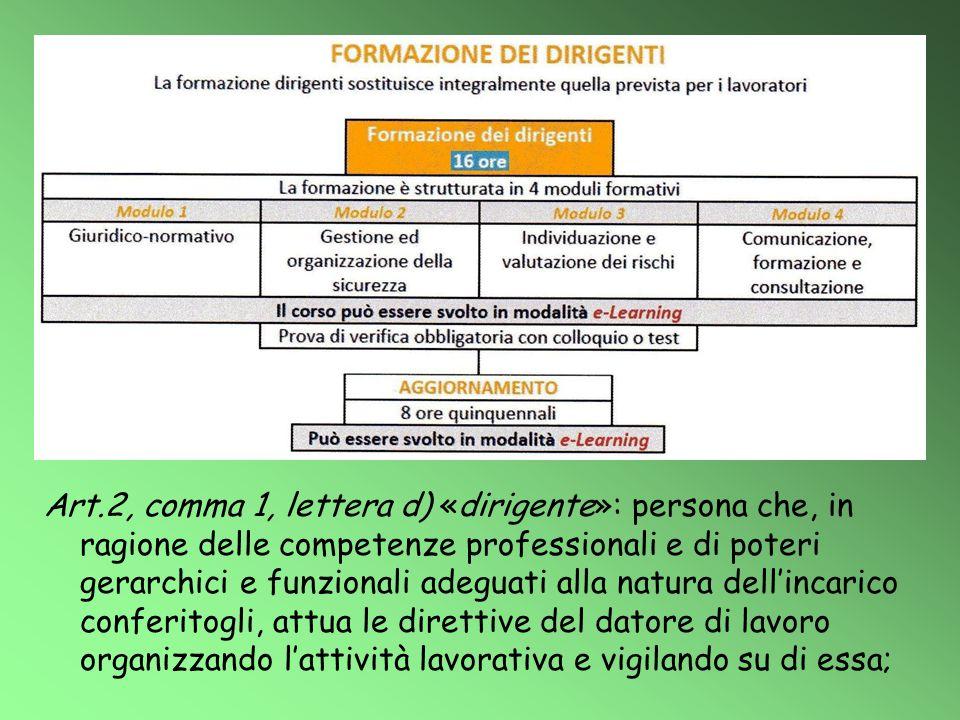 Art.2, comma 1, lettera d) «dirigente»: persona che, in ragione delle competenze professionali e di poteri gerarchici e funzionali adeguati alla natur