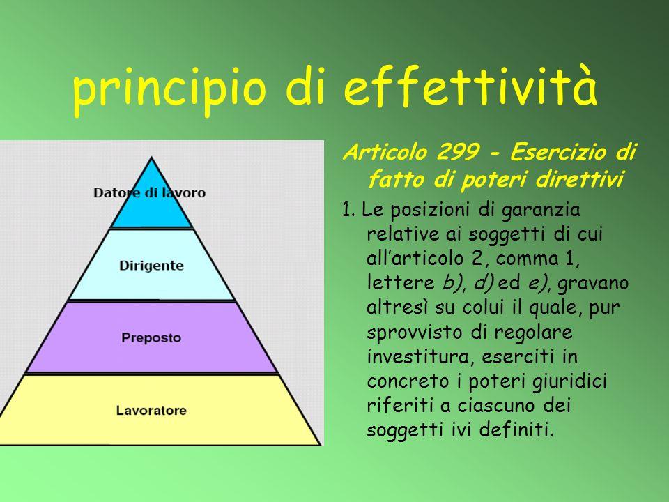 principio di effettività Articolo 299 - Esercizio di fatto di poteri direttivi 1. Le posizioni di garanzia relative ai soggetti di cui all'articolo 2,