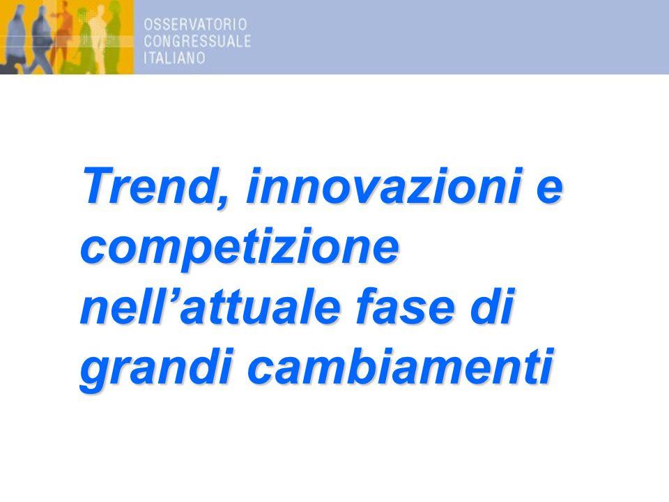 Trend, innovazioni e competizione nell'attuale fase di grandi cambiamenti