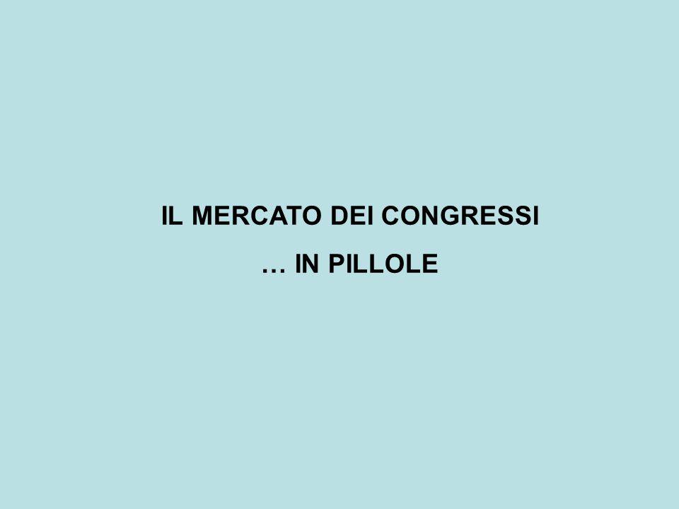 IL MERCATO DEI CONGRESSI … IN PILLOLE