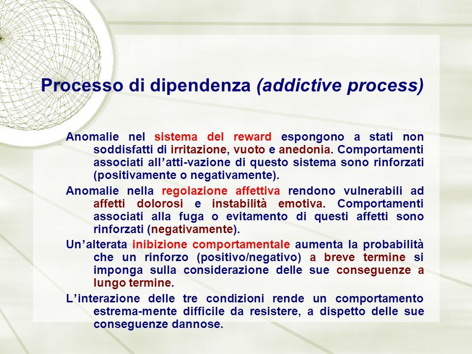 Processo di dipendenza (addictive process) Anomalie nel sistema del reward espongono a stati non soddisfatti di irritazione, vuoto e anedonia. Comport