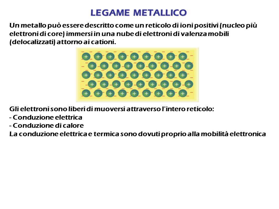 LEGAME METALLICO Un metallo può essere descritto come un reticolo di ioni positivi (nucleo più elettroni di core) immersi in una nube di elettroni di