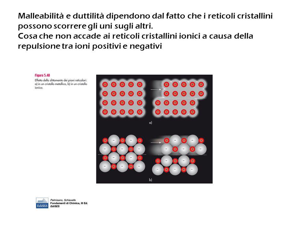 Malleabilità e duttilità dipendono dal fatto che i reticoli cristallini possono scorrere gli uni sugli altri. Cosa che non accade ai reticoli cristall