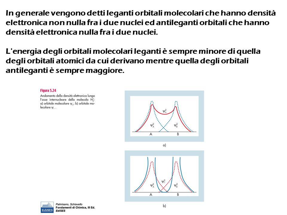 In generale vengono detti leganti orbitali molecolari che hanno densità elettronica non nulla fra i due nuclei ed antileganti orbitali che hanno densi